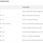 Keyboard Shortcuts in Windows 10 Apps